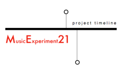 me21-timeline